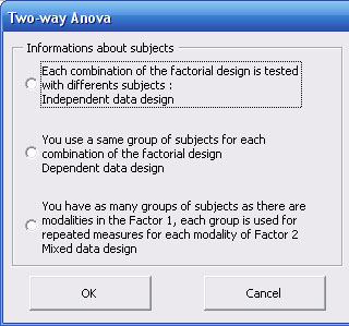 ad Science : StatEL, statistical softwares on Excel / Two